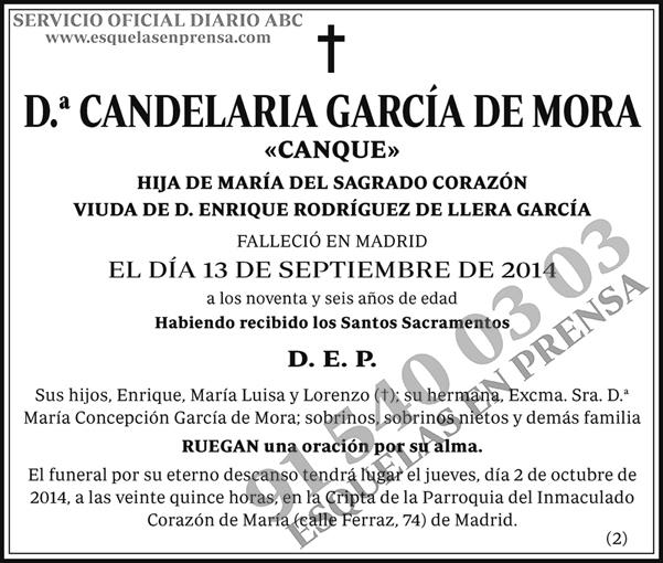 Candelaria García de Mora